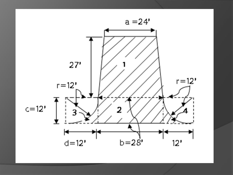 WORK PROBLEM Using the Final Measurement Miscellaneous , Form # 700-050-61. Work problem. Area 1= Trapezoid = [(a + b) ÷ 2] H.